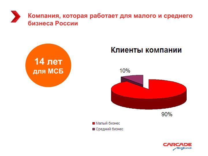 Компания, которая работает для малого и среднего бизнеса России