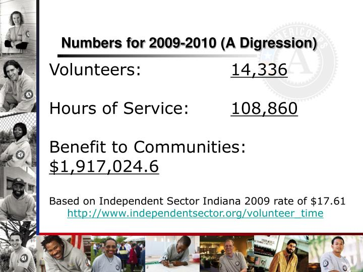 Numbers for 2009-2010 (A Digression)