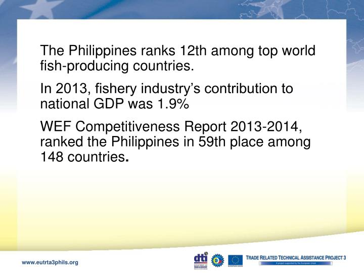 The Philippines ranks 12th among top world fish-producing countries.