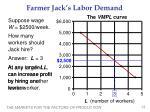 farmer jack s labor demand