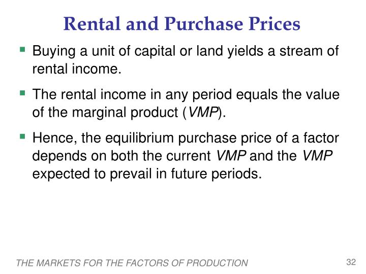 Rental and Purchase Prices