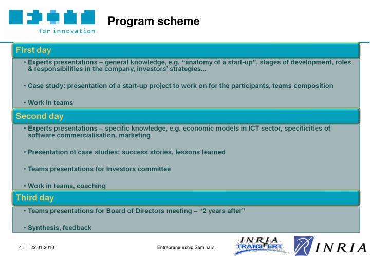 Program scheme