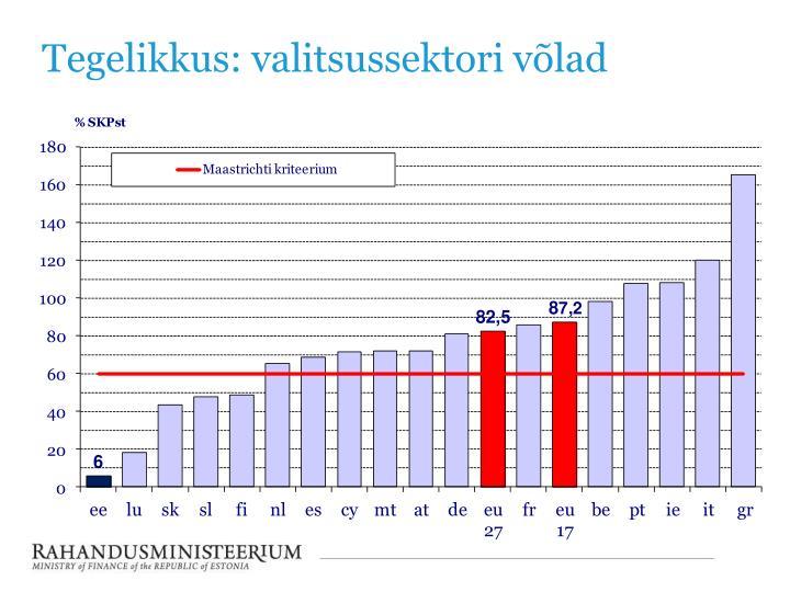 Tegelikkus: valitsussektori võlad