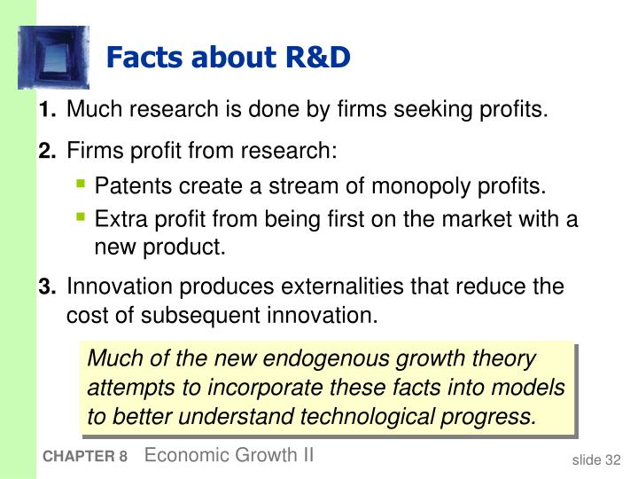 Facts about R&D