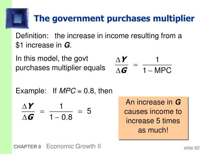 The government purchases multiplier