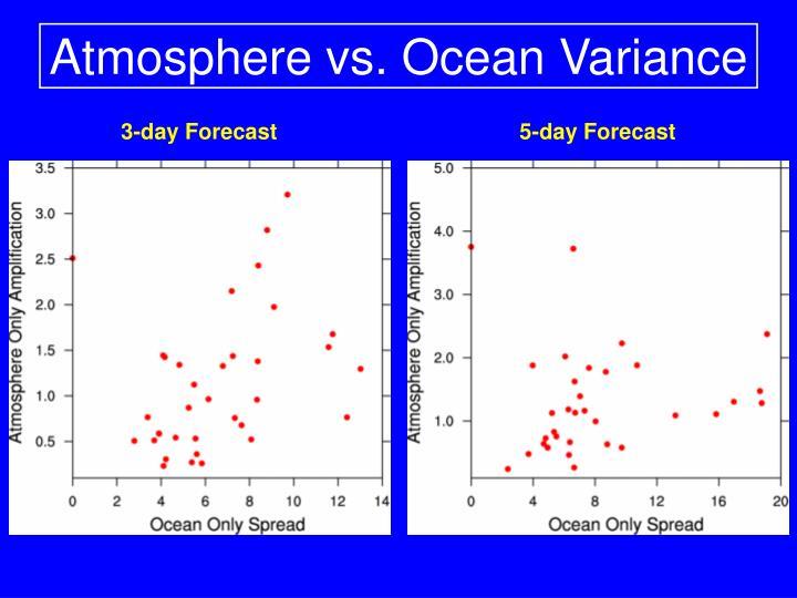 Atmosphere vs. Ocean Variance