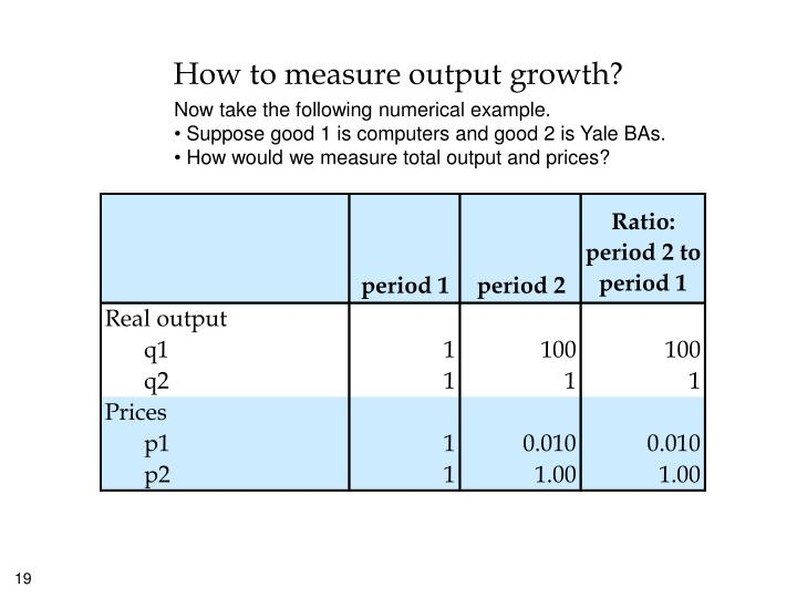 How to measure output growth?