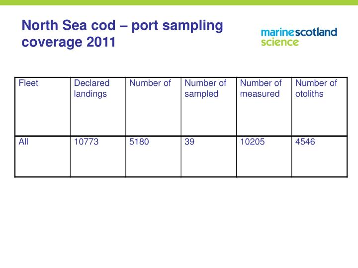 North Sea cod – port sampling coverage 2011