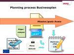 planning process businessplan