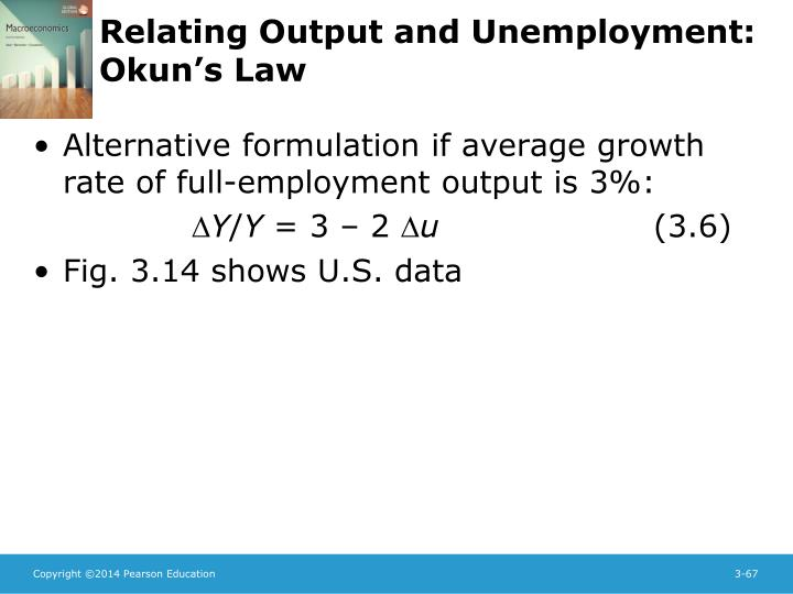 Relating Output and Unemployment: Okun's Law