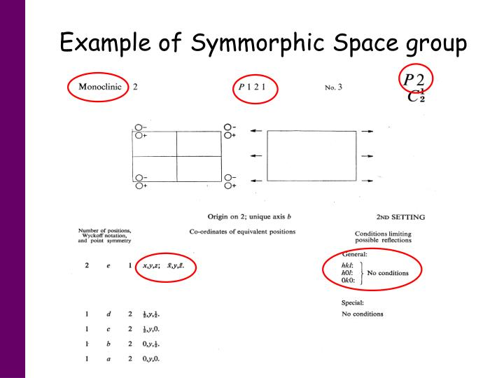 Example of Symmorphic Space group