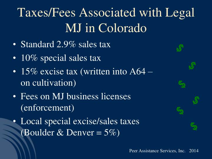 Taxes/Fees Associated with Legal MJ in Colorado