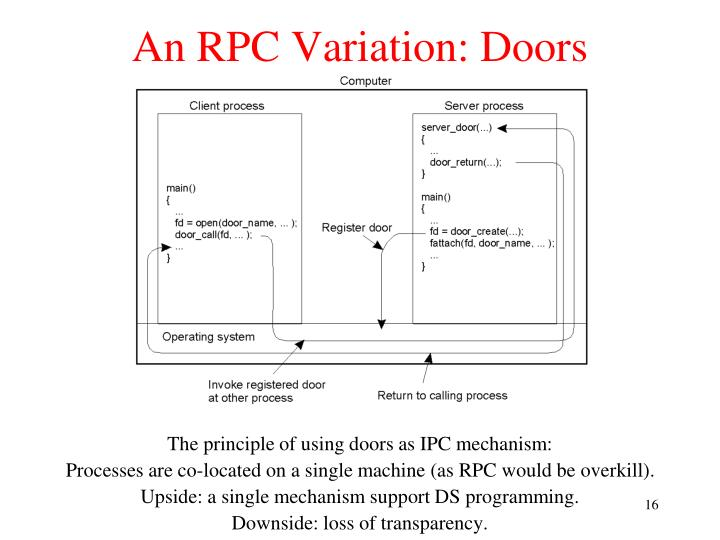 An RPC Variation: Doors
