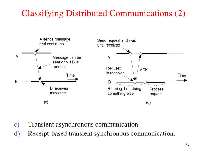 Classifying Distributed Communications (2)