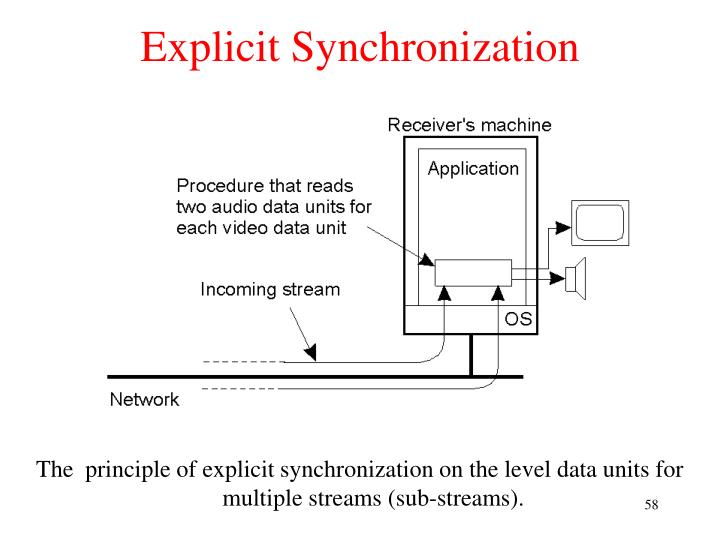 Explicit Synchronization
