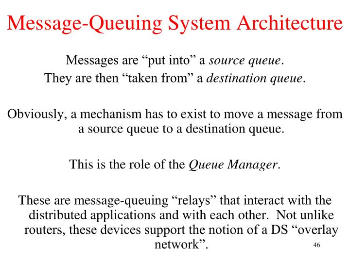 Message-Queuing System Architecture
