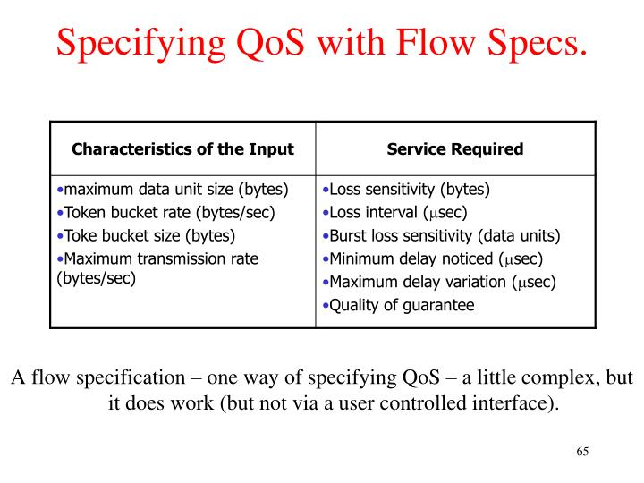 Specifying QoS with Flow Specs.