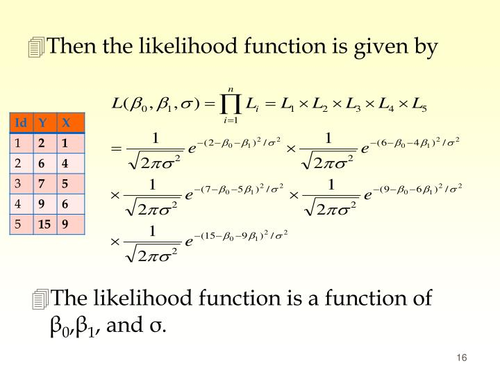 Then the likelihood function is given by