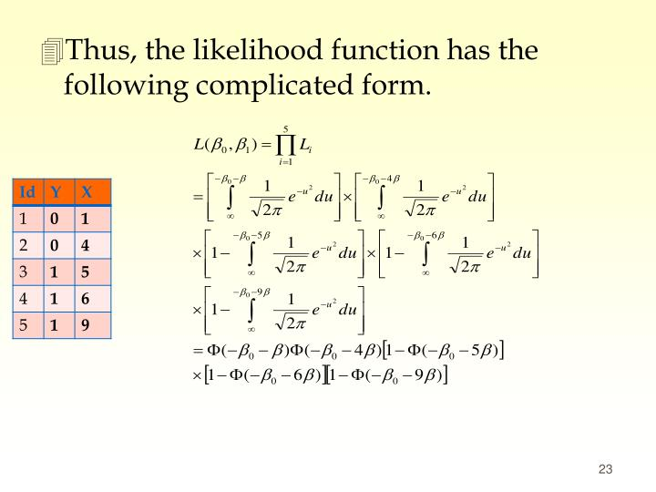 Thus, the likelihood function has the following complicated form.