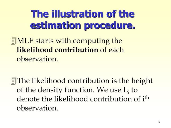 The illustration of the estimation procedure.