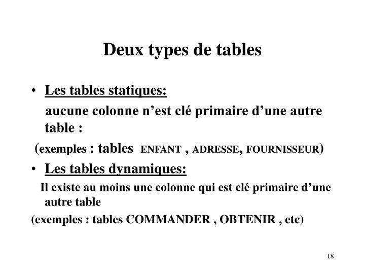 Deux types de tables