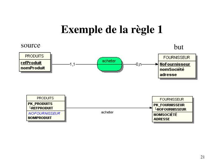 Exemple de la règle 1