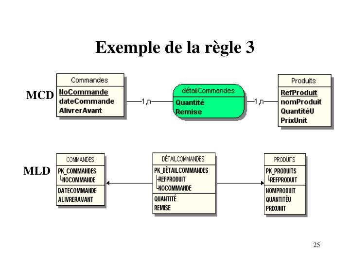 Exemple de la règle 3