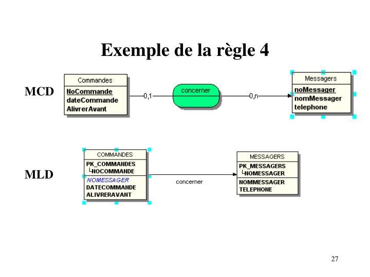 Exemple de la règle 4