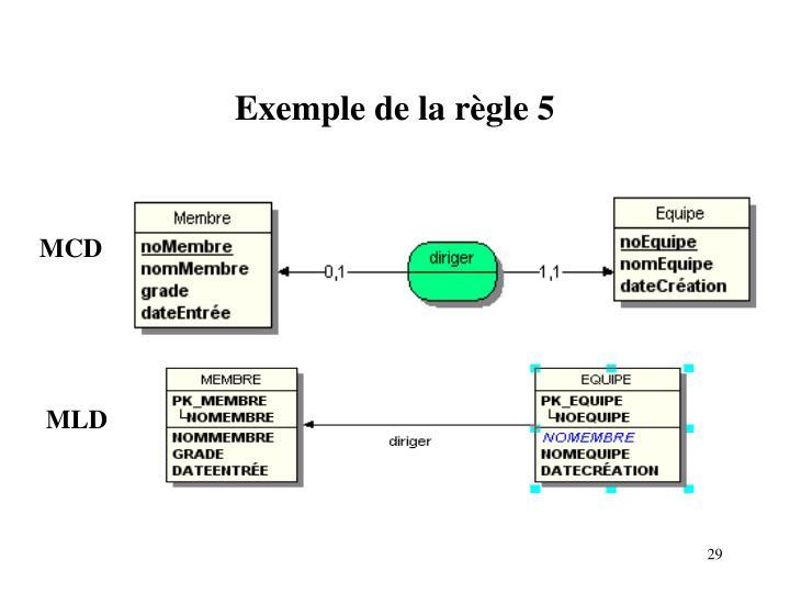 Exemple de la règle 5