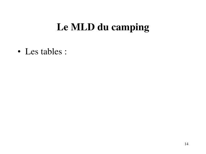 Le MLD du camping