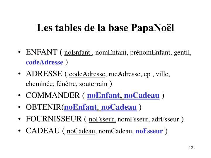 Les tables de la base PapaNoël