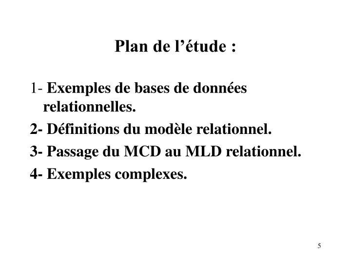 Plan de l'étude :