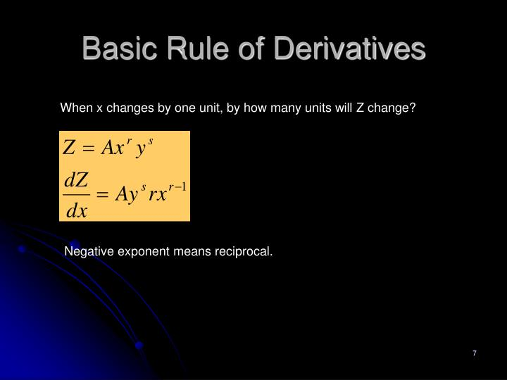 Basic Rule of Derivatives