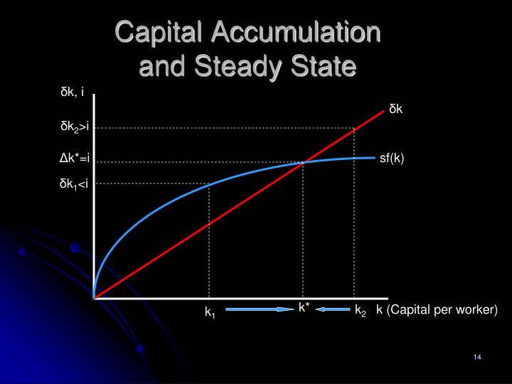 Capital Accumulation and Steady State