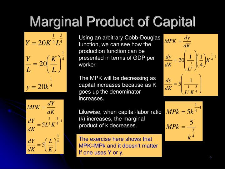 Marginal Product of Capital