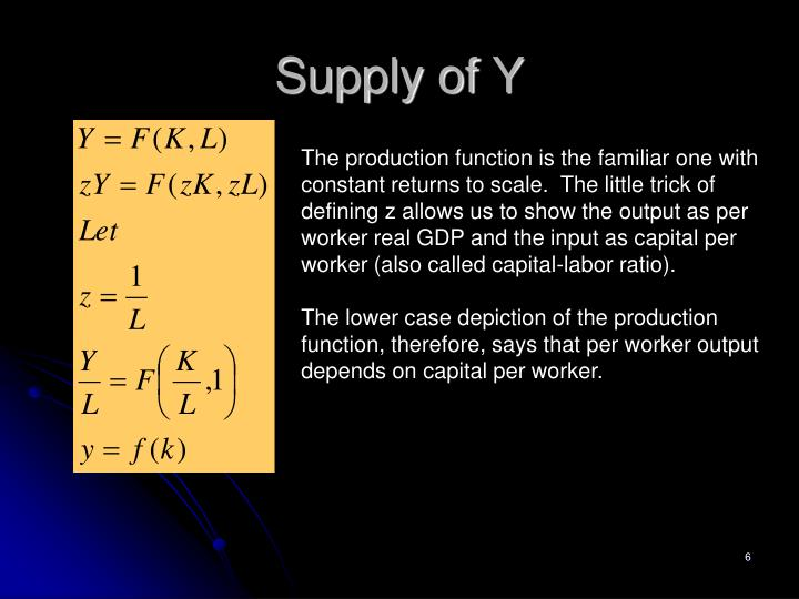 Supply of Y