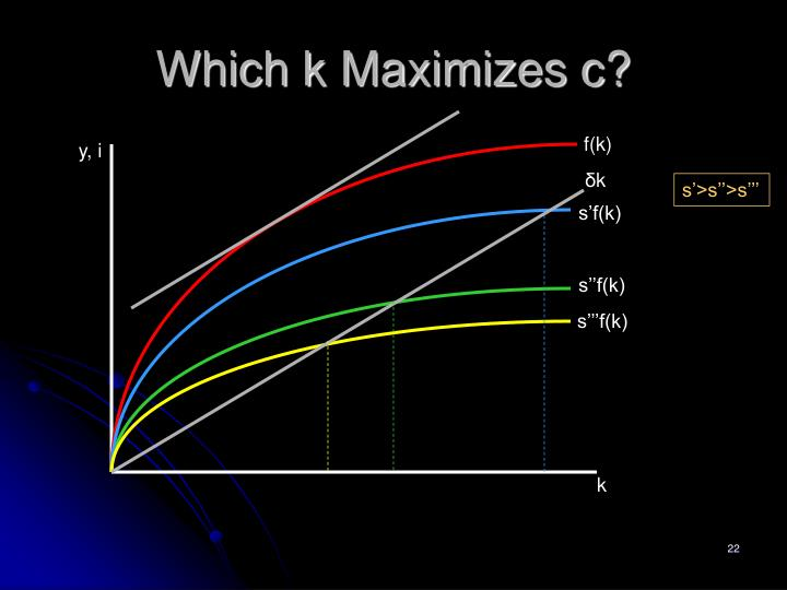 Which k Maximizes c?