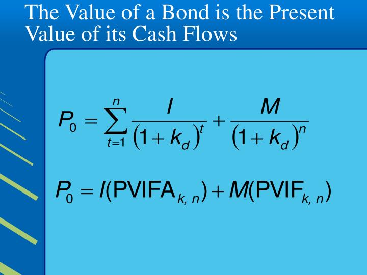 The Value of a Bond is the Present Value of its Cash Flows