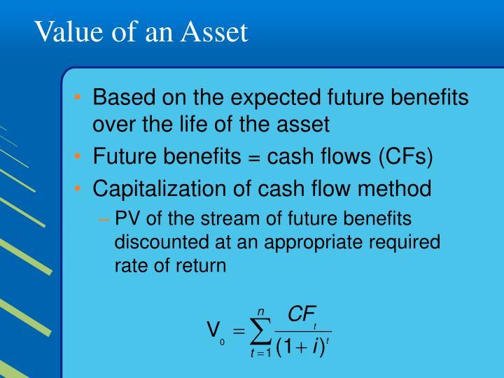 Value of an Asset