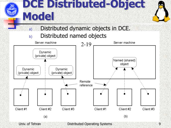 DCE Distributed-Object Model