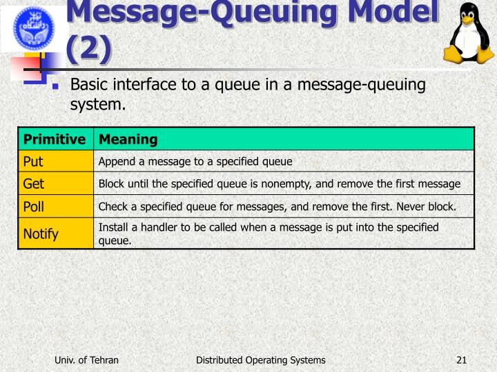Message-Queuing Model (2)