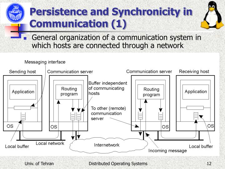 Persistence and Synchronicity in Communication (1)