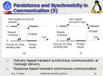 persistence and synchronicity in communication 5