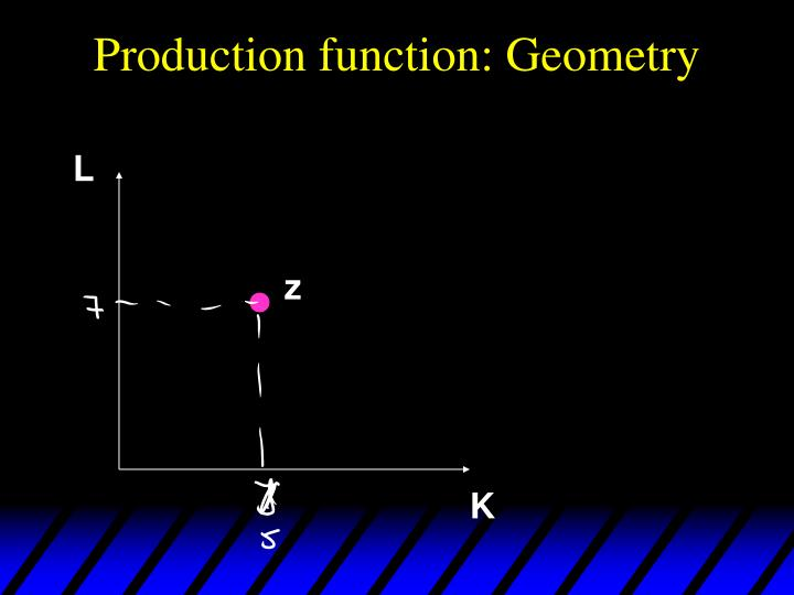 Production function geometry