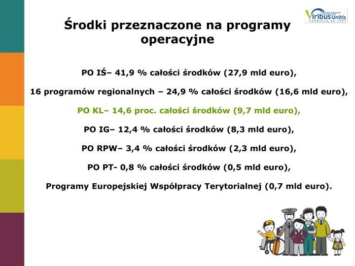 Środki przeznaczone na programy operacyjne