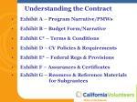 understanding the contract