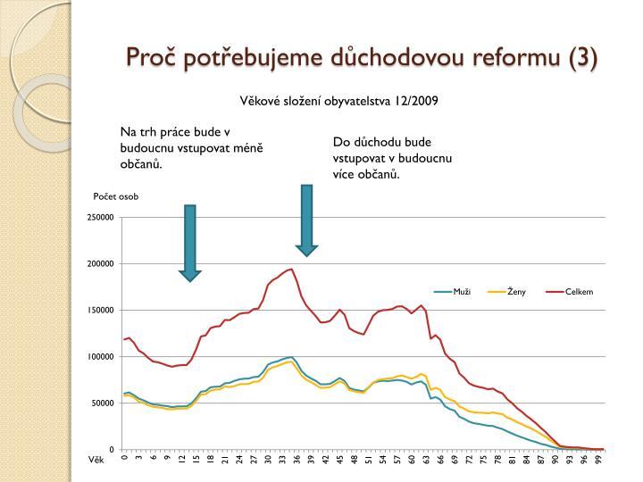 Proč potřebujeme důchodovou reformu (3)