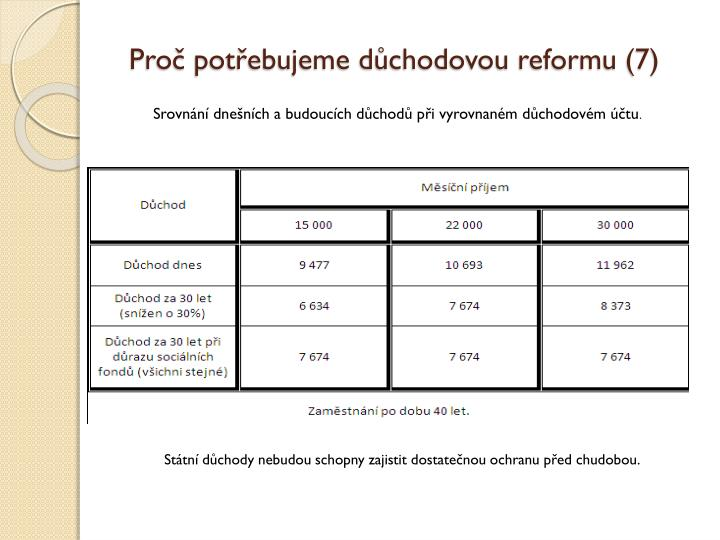 Proč potřebujeme důchodovou reformu (7)