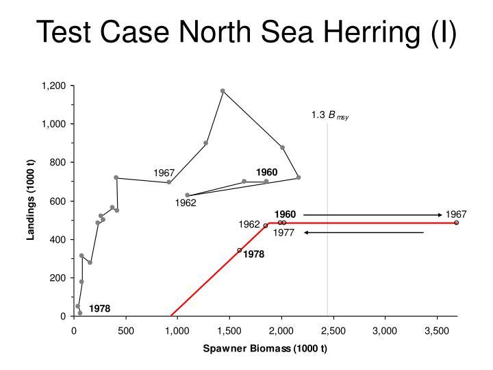 Test Case North Sea Herring (I)