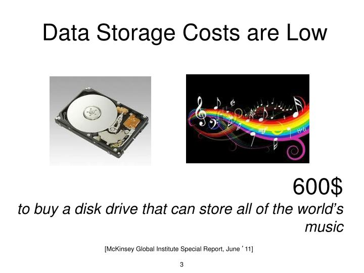 600 to buy a disk drive that can store all of the world s music